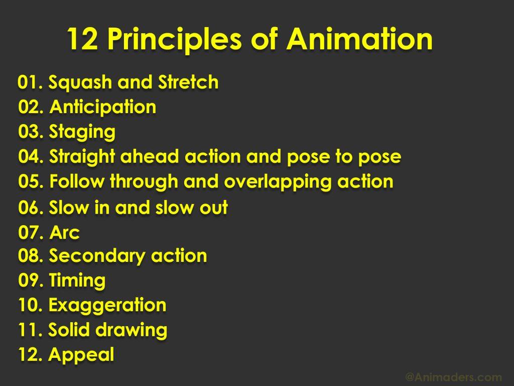 12 Principles of Animation- Animaders