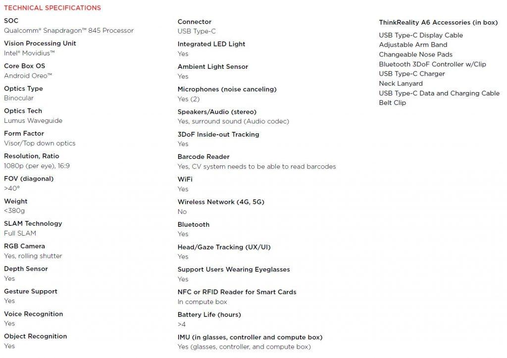 ThinkReality A6 AR Headset Details